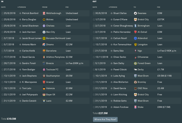 January-Transfers.png
