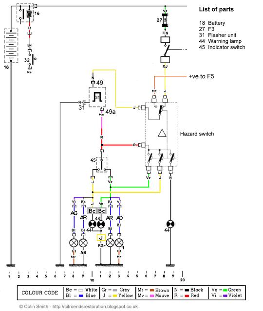 7pin hazard indicator diagram