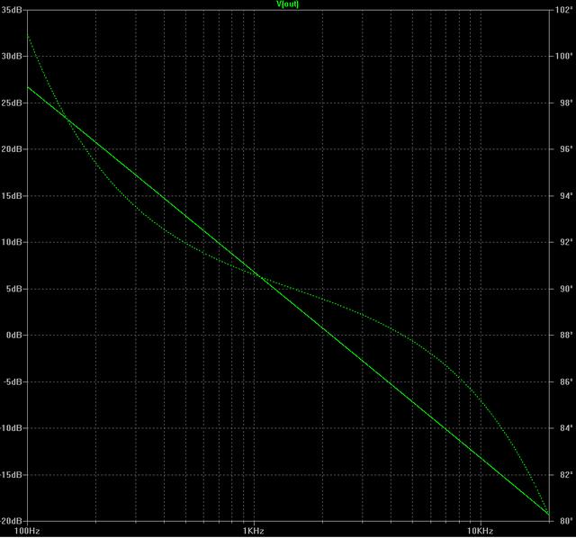 Measuring the Electrical Properties of Guitar Pickups