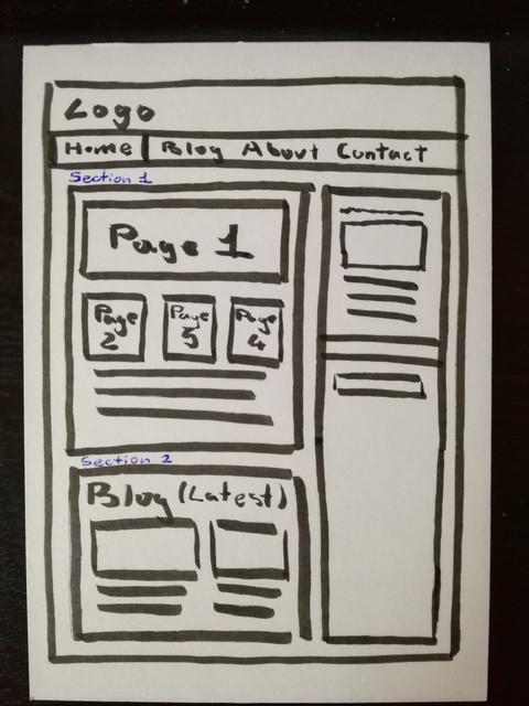 generatepress_layout