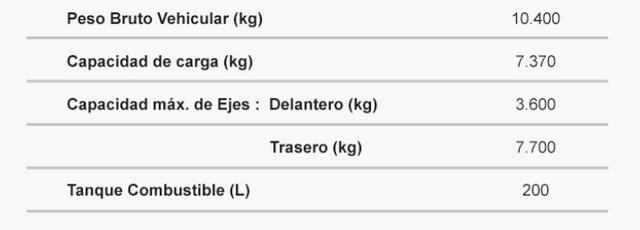 Peso_y_capacidades