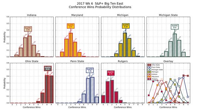 2017w06-SP-B1-GE-conf-wins-pdf-composite.png