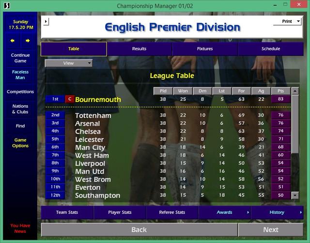 league4