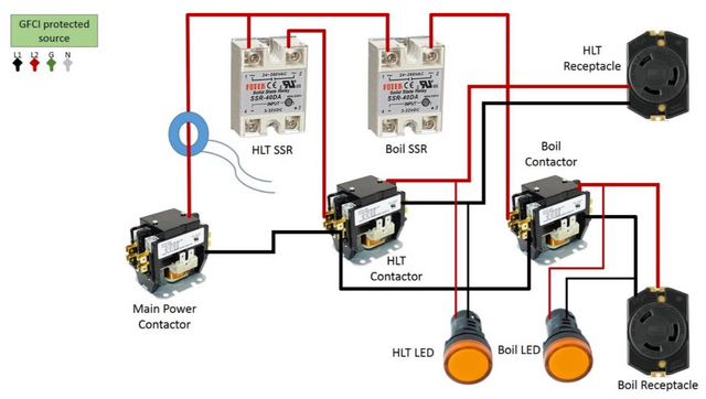 using raspberry pi as a pid control to switch ssr's - raspberry pi forums  raspberry pi