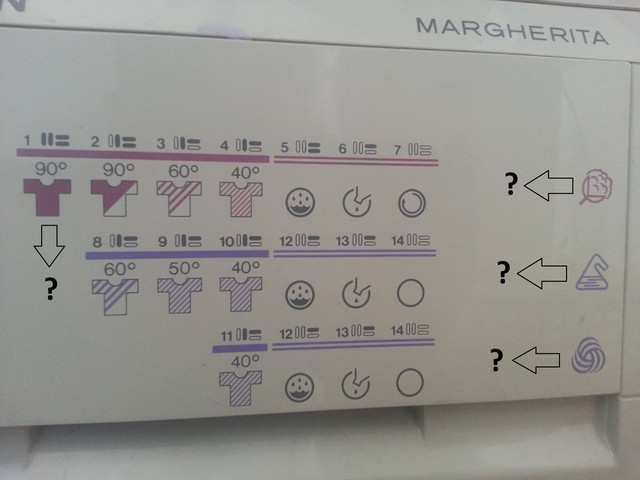 What Does These Symbol On My Washing Machine Ariston Margherita