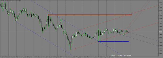 USDCHF-m-Monthly.png