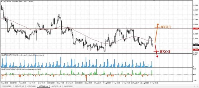 Анализ рынка от IC Markets. - Страница 27 Trade_cad_mini