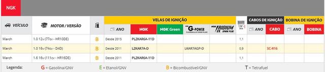 [Nissan March] Tabela de filtros e peças compatíveis NGK