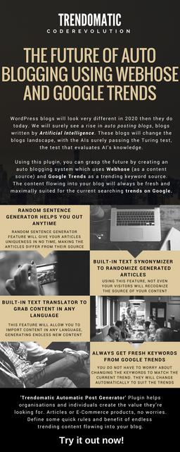 Trendomatic WebHose Post Generator WordPress Plugin