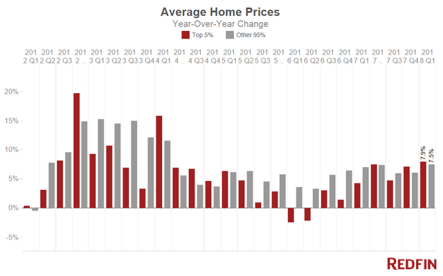 Average_Home_Prices_Q12018_1