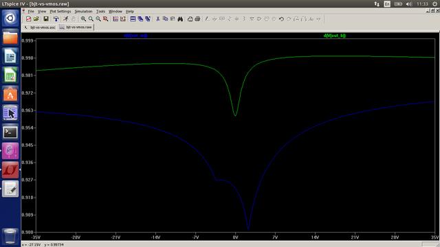 EF bjt vs vmos voltage amplification