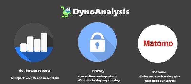 DynoAnalysis5
