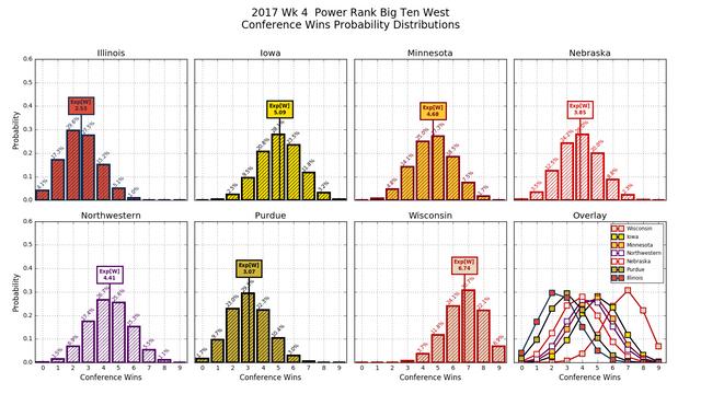 2017w04-PR-B1-GW-conf-wins-pdf-composite.png