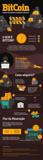 C_pia_de_bitcoin_como_funciona_a_moeda_digital_v2