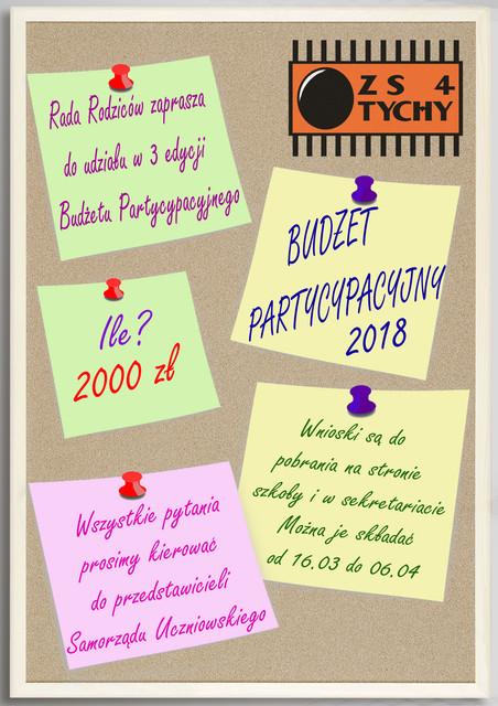 budzet_2018