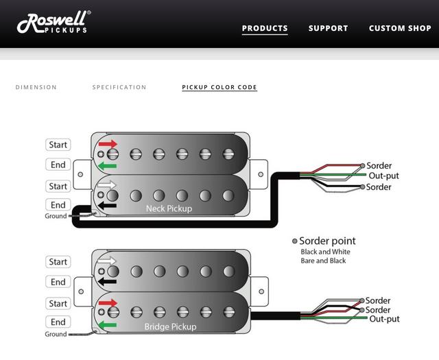 [DIAGRAM_5UK]  Roswell Wiring Diagram Basic Electricity Wiring Diagram -  evo.cd-siapa1.the-rocks.it | Roswell Wiring Diagram |  | Bege Wiring Diagram Source Full Edition