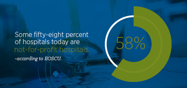 Some fifty-eight percent of hospitals today, according to EOSCU, are not-for-profit hospitals.