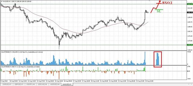 Анализ рынка от IC Markets. - Страница 27 Buy_gold_mini