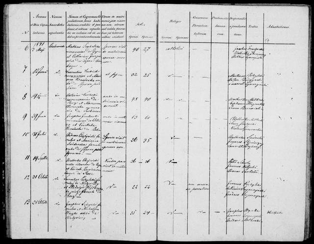 1841 wrz 19 Ko dr d lub Wojciech Chejnicki i Corduli Panowicka poz 11