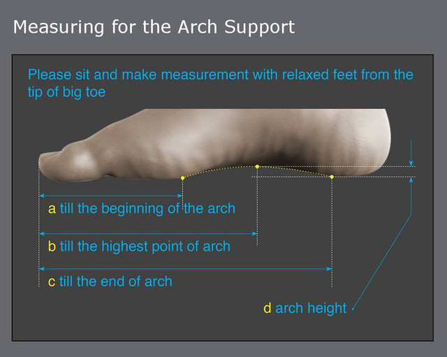 Foot arch
