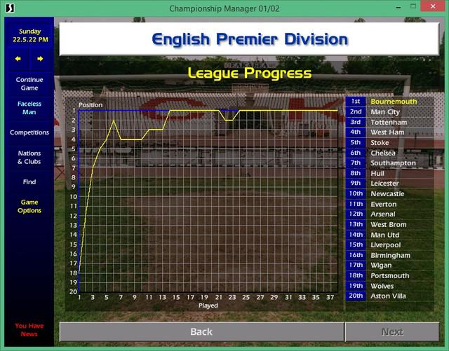 league6p