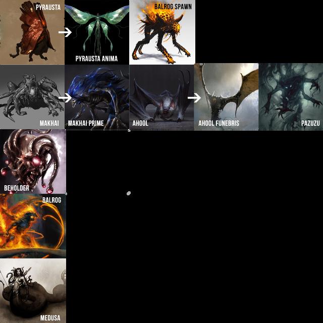 Dungeon Units