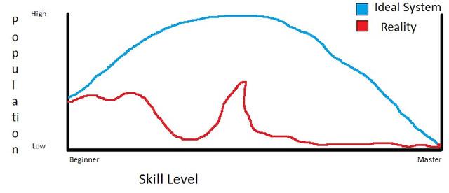 PK_Graph