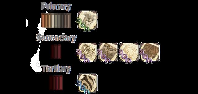 Necro_Genes.png