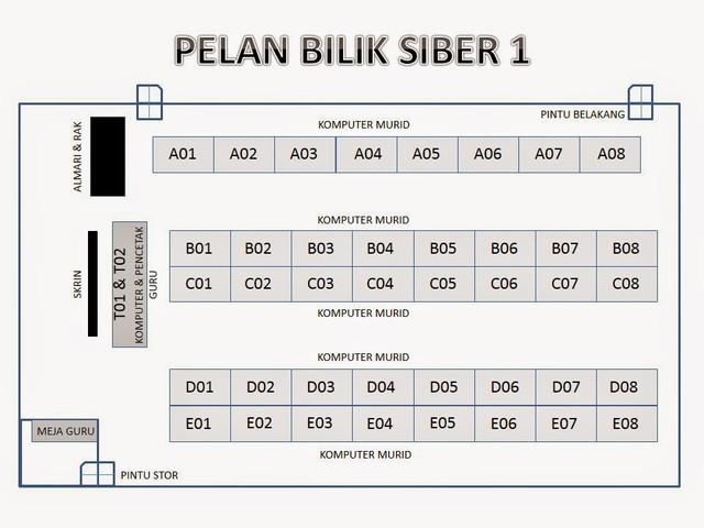 PELAN_BILIK_SIBER