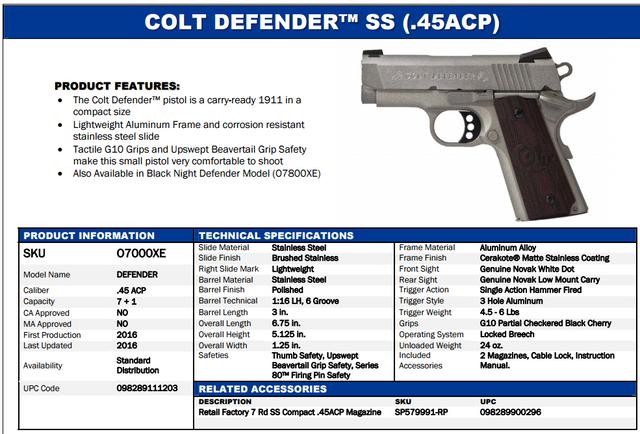 [Resim: colt_defender.png]