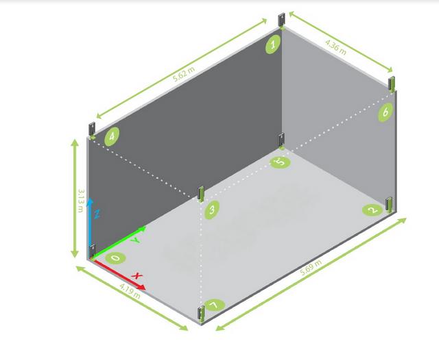 arena dimensions