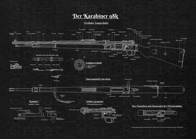 Kar98k blueprint drawing mauser rifle 98k hunter gifts birthday the karabiner 98 kurz kaabin atntnnts k carbine 98 short often abbreviated kar98k or k98k is a bolt action rifle chambered for the malvernweather Image collections
