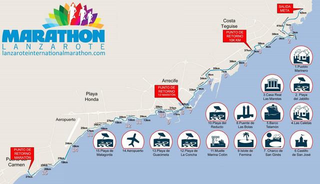 Recorrido_Maraton_Internacional_de_Lanzarote