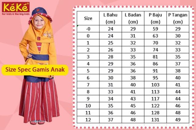 Size Chart Gamis Anak Keke