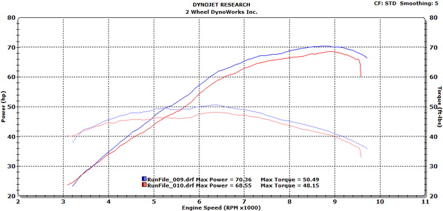 fz07_sc_project_baffle_in_vs_baffle_out.png