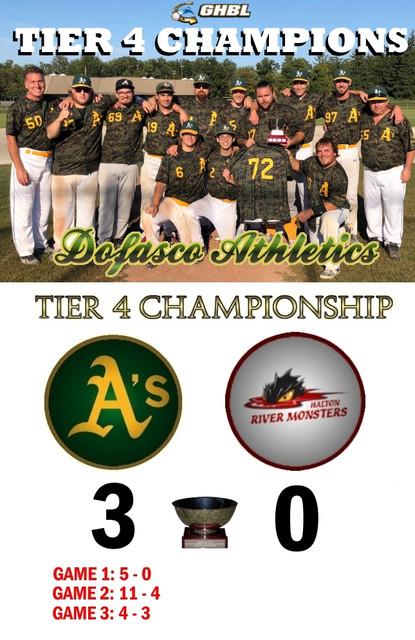 2018 Tier4 Championship