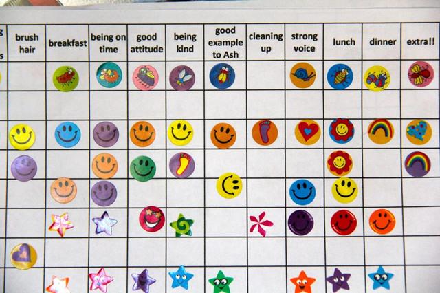 [Image: kids_sticker_reward_chart_358144.jpg]