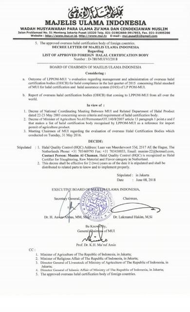 halalmui decree HQC