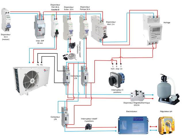 Cablage tableau electrique piscine forum electricit for Tableau electrique pour piscine