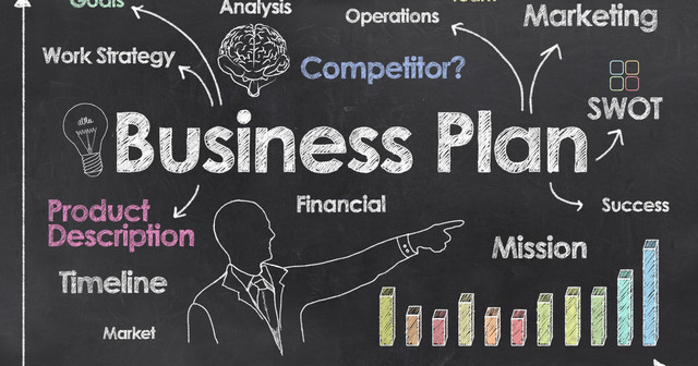Business Plans And Templates