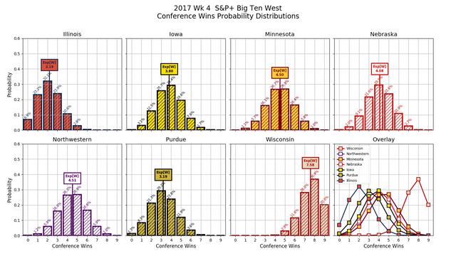 2017w04-SP-B1-GW-conf-wins-pdf-composite.png