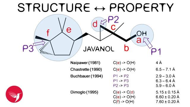 5ec709687 المواد الخام: طريق طويل من المختبر إلى زجاجات العطور ~ المواد الخام