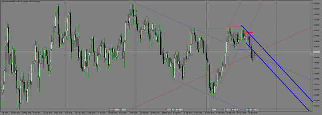USDCHF-m-Weekly.png
