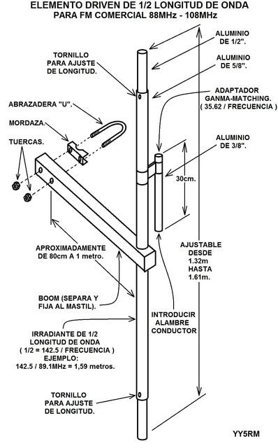 Elemento Driven con Ganma-Matching para construir antenas VHF o UHF Longitudes_Driven_Element_88_108