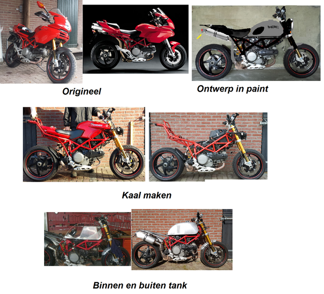 https://preview.ibb.co/eJkJgk/multistrada_naar_scrambler.png