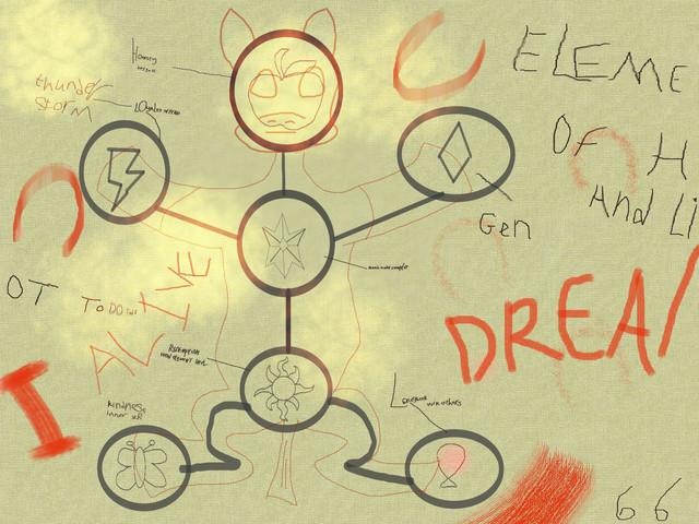 elements harmony tree2