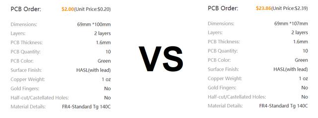 pcb price comparison