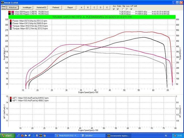 Megane 3 Tce 250 STG1 stock Wiren