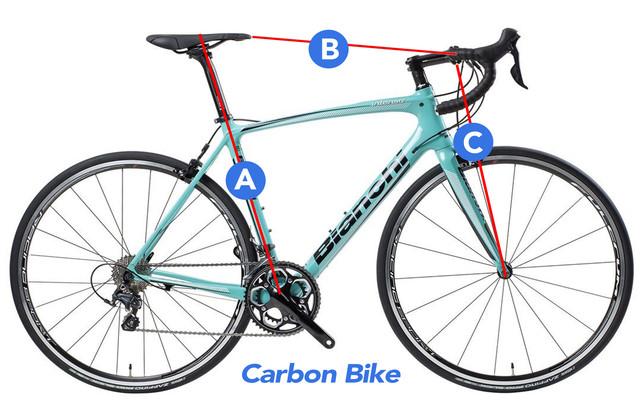carbon_diagram