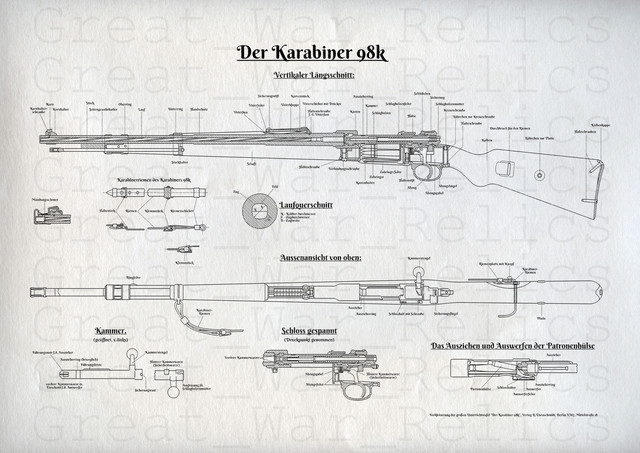 Mauser karabiner 98k wall poster ww2 german military print kar98k the karabiner 98 kurz kaabin atntnnts k carbine 98 short often abbreviated kar98k or k98k is a bolt action rifle chambered for the malvernweather Image collections
